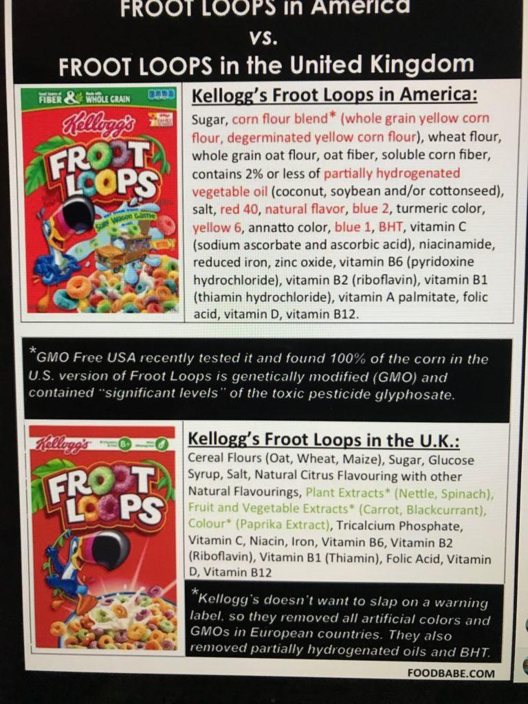 Froot Loops in the U.S. vs in